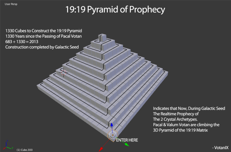19pyramidprophecy